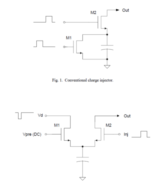 A method and circuit for injecting charge into a circuit node